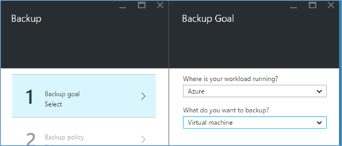 Azure Backup Goal